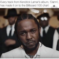 Anaconda, Billboard, and Drake: Every track from Kendrick Lamar's album, 'Damn,  has made it on to the Billboard 100 chart  THEYOUNGEMPIRE EVERY TRACK from Kendrick Lamar's recently released album, Damn, has made it on to the Billboard 100 chart. . The 29-year-old joins the likes of Drake, Ed Sheeran, and The Weeknd as one of the few artists to land their entire album on the coveted rundown. . Drake charted all 22 songs from More Life in addition to two more — breaking the record for most singles charted at once by a Hot 100 artist, but Kendrick also managed a clean sweep and won the chart's top spot. . Humble debuted at number one and DNA is not far behind at... . Read the full story on our site (link in bio). . @kendricklamar 👑