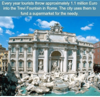 Memes, Euro, and Rome: Every year tourists throw approximately 1.1 million Euro  into the Trevi Fountain in Rome. The city uses them to  fund a supermarket for the needy https://t.co/OYMsuZ6gw7