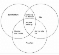Funny, Money, and Bank: Everybody  on the floor  Bank Robbers  DJs  Put your  hands up  Give me  your money  Are you with  me  Preachers The only venn diagram that matters.