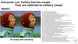 """Military Coups Are Fun, Right?: Everyone: Lol, Turkey had ten coups!  They are  addicted to military coups!  Spain  603 by General Witerico against king Liuva II  631 by Duke Sisenando against king Suintila  642 Tulga was overthrown by Chindasvinto  692 Égica was briefly overthrown by Suniefredo  1814 Absolutist pronunciamiento of Fernando VII and Francisco Javier de Elío  1815 : failed liberal pronunciamiento of Juan Díaz Porlier at A Coruña  1820 : successful liberal pronunciamiento of Rafael del Riego, start of the Trienio Liberal  1822 failed absolutist coup by the Royal Guard of Fernando VII  1831 failed liberal pronunciamiento of Manuel de Torrijos  1835 liberal pronunciamiento of Cordero y de Quesada  1836 successful liberal mutiny of La Granja de San Ildefonso  1841 failed Moderate pronunciamiento  1843 successful Moderate pronunciamiento of Narváez and Francisco Serrano y Domínguez,  end of the Baldomero Espartero regency  1844 failed liberal and Esparterist coup, led by Martín Zurbano  1846 failed progressive liberal military and civic revolt in Galicia, led by Miguel Solís Cuetos  1848 failed progressive liberal military and civic revolt in Madrid, led by colonel Manuel Buceta  1854 successful revolutionary coup in Madrid, led by general Leopoldo O'Donnell  1860 failed carlist military uprising at Sant Carles de la Ràpita, led by general Jaime Ortega y Olleta  1866 failed Progressive and Democrat coup in Madrid  1866 failed pronunciamiento of Villarejo de Salvanés, led by general Juan Prim  1868 successful Glorious Revolution, started by the pronunciamiento of Juan Bautista Topete in Cádiz  1874 successful coup of Manuel Pavía y Rodriguez de Alburquerque  1874 successful """"Pronunciamiento de Sagunto"""",  that ends the Spanish First Republic and restores monarchy and the Borbón family at the throne  1883 failed 5 August republican pronunciamiento in Badajoz  1886 failed republican coup in Madrid, led by Manuel villacampa del Castillo and Manuel Ruiz Zorrilla """
