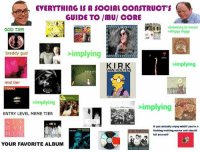 implying: EVERYTHING IS A SOCIAL CONSTRUCT'S  GUIDE TO IMUI CORE  listening to music  GOD TIER  >shiggy diggy  implying  breddy gud  implying  VAN HOUTEN  americ  mid tier  SWANS  CAN BORROW  implying  implying  ENTRY LEVEL MEME TIER  KDA  if you actually enjoy mbdtf you're a  fucking walking meme  and should  kill  yourself  YOUR FAVORITE ALBUM