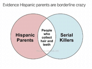 Crazy, Parents, and Hair: Evidence Hispanic parents are borderline crazy  People  who  Hispanic  Parents  Serial  collect  Killers  hair and  teeth  Conly in.hiaeah.305 Que borderline, ni borderline