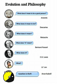 "Philosophy: Evolution and Philosophy  What does it mean to be a good person?  Aristotle  What does it mean to be?  Descartes  What does it mean?  Nietzsche  What does ""it"" mean?  Bertrand Russell  What does it?  C.S. Lewis  What?  Lil Jon  taxation is theft  Anarchyball"