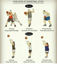 Basketball has really evolved over the years  (pic via @RTNBA) https://t.co/0gcTxM5D4t: EVOLUTION OF BASKETBALL STYLE  Before  Tall guys  Small guys:  Strong fat guys  Using height advantage  Cut inside, kick out the ba  Pump fake, powermove  Nowadays  Tall guys.  Small guys:  Strong fat guys:  Shoot the 3-pointer  Shoot the 3-pointer  Shoot the 3-pointer Basketball has really evolved over the years  (pic via @RTNBA) https://t.co/0gcTxM5D4t