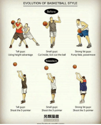 Pretty much 😂😂: EVOLUTION OF BASKETBALL STYLE  Before  Tall guys  Small guys  Strong fat guys  Using height advantage  Cut inside, kick out the ball  Pump fake, powermove  Nowadays  Small guys  Tall guys  Strong fat guys  Shoot the 3-pointer  Shoot the 3-pointer  Shoot the 3-pointer Pretty much 😂😂