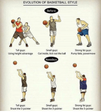 Thanks Steph 😂💯: EVOLUTION OF BASKETBALL STYLE  Before  Tall guys.  Strong fat guys:  Small guys:  Using height advantage  Cut inside, kick out the ball  Pump fake, powermove  Nowadays  Tall guys.  Strong fat guys:  Small guys:  Shoot the 3-pointer  Shoot the 3-pointer  Shoot the 3-pointer Thanks Steph 😂💯