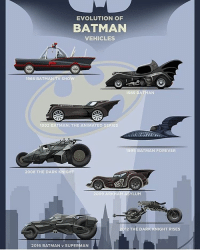 batman the animated series