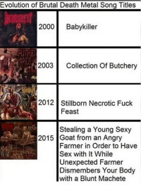 feast: Evolution of Brutal Death Metal Song Titles  2000 Babykiller  2003  Collection Of Butchery  2012 Stillborn Necrotic Fuck  Feast  Stealing a Young Sexy  2015 Goat from an Angry  Farmer in Order to Have  Sex with It While  Unexpected Farmer  Dismembers Your Body  with a Blunt Machete