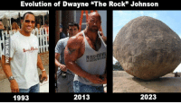 "The Rock: Evolution of Dwayne ""The Rock"" Johnson  2013  2023  1993"