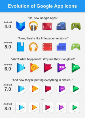 "Android, Aww, and Google: Evolution of Google App Icons  ""Oh, new Google Apps!""  Android  4.0  ""Aww, they're like little paper versions!""  Android  5.0  ""Ahh!! What happened?! Why are they triangles?!""  Android  6.0  And now they're putting everything in circles...  Android  7.0  Android  8.0 The UI upgrade we all deserve"