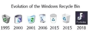 Windows, Evolution, and Recycle Bin: Evolution of the Windows Recycle Bin  Fortnite  1995 2000 2001 2006 2015 2015 2018 Evolution of the windows recycle bin.