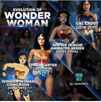 Evolution of Wonder Woman! Which character' evolution do you wanna see next? — Follow @cinfacts for more! — ironman marvel peterparker avengers batmanvsuperman spiderman epic amazing wonderwoman tonystark nerd dccomics comics captainamericacivilwar civilwar captainamerica antman tvshow justiceleague superhero trailer movie galgadot scarlettjohansson awesome: EVOLUTION OF  WONDER  WOMAN  GAL CADOT  (2016-2017)  JUSTICE LEAGUE  ANIMATED SERIES  (2001-2004)  CINEA  LYNDA CARTER  CINEMA  WONDER WOMAN  COMICBOOK  1942 1972)  回I @CIN FACTS Evolution of Wonder Woman! Which character' evolution do you wanna see next? — Follow @cinfacts for more! — ironman marvel peterparker avengers batmanvsuperman spiderman epic amazing wonderwoman tonystark nerd dccomics comics captainamericacivilwar civilwar captainamerica antman tvshow justiceleague superhero trailer movie galgadot scarlettjohansson awesome