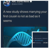 """Abc, Bad, and Alabama: ews  abc  40@abc3340  A new study shows marrying your  first cousin is not as bad as it  seems  O Birmingham, Alabama  S abc3340.com  797 Following 214.9K <p>Seems like this has some potential as a new format. What do you guys think? via /r/MemeEconomy <a href=""""http://ift.tt/2Dhhz6u"""">http://ift.tt/2Dhhz6u</a></p>"""