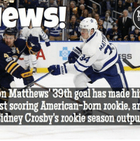 Goals, Memes, and American: eWS.  n Matthews' 39th goal has made hi  st scoring American-bom rookie, ar  idney Crosby's rookie season outpu 39 also marks the most goals by any Maple Leafs rookie, and more goals than Phil Kessel scored in any single season with the Leafs Leafs Matthews Crosby Kessel USA NHLDiscussion TMLTalk