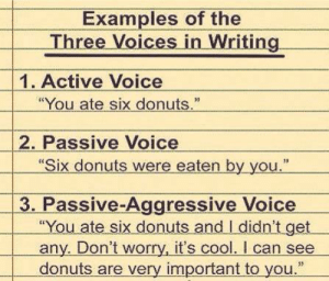 """Funny, Cool, and Donuts: Examples of the  Three Voices in Writing  1. Active Voice  """"You ate six donuts.""""  2. Passive Voice  Six donuts were eaten by you.""""  3. Passive-Aggressive Voice  """"You ate six donuts and I didn't get  any. Don't worry, it's cool. I can see  donuts are very important to you."""" And, I still want a donut!"""