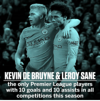 Fire, Goals, and Memes: EXEN  WAYS  KEVIN DE BRUYNE &LEROY SANE  the only Premier League players  with 10 goals and 10 assists in all  competitions this season On fire they are 🔥👊⚽️ DeBruyne Sane Fire Duo Contribute Goals Assists City ManCity Ballers Manchester