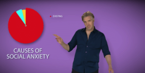 Dank, Memes, and Target: EXISTING  CAUSES OF  SOCIAL ANXIETY me irl by Easygrowing FOLLOW HERE 4 MORE MEMES.