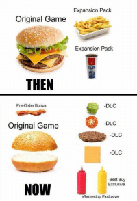 <p>Can&rsquo;t this apply to the Sims then and now?</p>: Expansion Pack  Original Game  Expansion Pack  ENJOY  THEN  Pre-Order Bonus  -DLC  DLC  Original Game  DLC  DLC  -Best Buy  Exclusive  NOW  Gamestop Exclusive <p>Can&rsquo;t this apply to the Sims then and now?</p>
