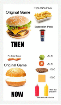 <p>How Gaming Has Changed.</p>: Expansion Pack  Original Game  Expansion Pack  ENJOY  THEN  Pre-Order Bonus  DLC  DLC  Original Game  DLC  DLC  -Best Buy  Exclusive  NOW  Gamestop Exclusive <p>How Gaming Has Changed.</p>
