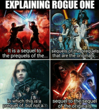 Explaining Rogue One: EXPLAINING ROGUE ONE  It is a sequel to  sequels of the prequels  the prequels of the  that are the originals  in which this is a  sequel to the sequel  of the originals  prequel of but not a..