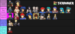 I fight for my friends: Explicitly fights  for their  TIERMAKER  friends  Fights for  their  friends,  but never  explicitly  does so  Does not want  to fight their  friends, but  can  Explicitly  willing to  fight their  friends I fight for my friends