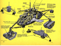 "Climbing, Guns, and Radio: EXTENSIBLE  PERISCOPE  TWIN RADIO  ANTENNAE  STEADYING TAIL WHEELS  MAY BE LIFTED, LOWERED  AND EXTENDED IN  180"" CIRCLE FOR CLIMBING  STEEP SLOPES, CROSSING  WIDE TRENCHES, ETC  REECH LOADING  TRENCH MORTA  ESCAPE  HATCH  FLAME  THRO ER RADIO SET IN  CANNON  REAR OF TURRET  TWO.30-CAL  MACHINE GUNS  ENGINE COMPARTMENT  LEAF SPRING AND  ←SHOCK ABS RBERS  FOR EASY RIDING  WIRE CUTTING TEETH  TWIN HEADLIGHTS  SIDE DOORS CARRYING FUEL,  DURING ROAD MARCHES  CARGO, PERSONNEL, ETC  CUTAWAY VIEW OF FRONT  TRACK GEAR SHOWING  SYSTEM OF SUSPENSION  AND ELECTRIC DRIVE  FUEL TANK IN  ARMORED BELLY  ELECTRICALLY DRIVEN  SPLIT TRACKS FUNCTIONING  INDEPENDENTLY IN CASE  OF BREAKDOWN  EXTENSIBLE JACK PERMITTING  FRONT TRACKS TO BE LIFTED  AND EXTENDED FOR CLIMBING  BANKS, ETC.  FRANK TINSLEY 2  68 scifiseries:  Futurism tank by Frank Tinsley"