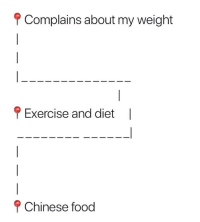 Chinese Food, Food, and Memes: f Complains about my weight  Exercise and diet  |  P Chinese food Literally.
