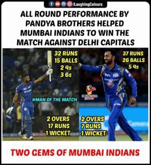 Match, Indianpeoplefacebook, and Ipl: f/LaughingColours  ALL ROUND PERFORMANCE BY  PANDYA BROTHERS HELPED  MUMBAI INDIANS TO WIN THE  MATCH AGAINST DELHI CAPITALS  32 RUNS  15 BALLS  2 4s  36s  37 RUNS  26 BALLS  54S  #MAN OF THE MATCH  2 OVERS 20VERS  17 RUNS 7RUNS  WICKET1 WICKET  TWO GEMS OF MUMBAI INDIANS #HardikPandya #KrunalPandya #MIvDC #IPL