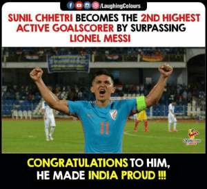 Lionel Messi, Congratulations, and India: f /LaughingColours  SUNIL CHHETRI BECOMES THE 2ND HIGHEST  ACTIVE GOALSCORER BY SURPASSING  LIONEL MESSI  LAUGHING  Cilers  CONGRATULATIONS TO HIM,  HE MADE INDIA PROUD !!
