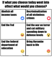 Life, Love, and Memes: f what you choose today went into  effect what would you choose?  Abolish all  income taxes  Decriminalization  of all victimless  o crimes  Like  Love  End the Fed  End the war on terror  and cut military  spending down tO  3 defense levels  Haha  Wow  End the federal  department of  education  Bring Harambe  back to life  Sad  Angry  BEING LIBERTARIAN (LC)