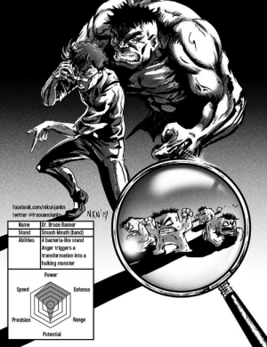 Since y'all liked the Spiderman stand here's another marvel stand: facebook.com/nikunjankn  twitter @frecuenciankn  NKN9  Dr. Bruce Banner  Smash Mouth (band)  A bacteria-like stand  Name  Stand  Abilities  Anger triggers a  transformation into a  hulking monster  Power  Speed  Defense  Precision  Range  Potential Since y'all liked the Spiderman stand here's another marvel stand