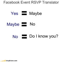 Facebook, Translator, and Yes: Facebook Event RSVP Translator  Yes Maybe  Maybe E No  NoDo l know you?  GraphJam.com <p>FB Event responses explained.</p>