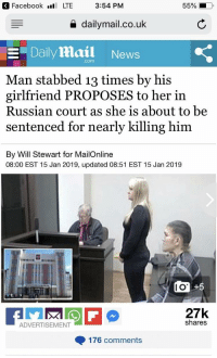 dailymail.co.uk: Facebook  LTE 3:54 PM  55%..  dailymail.co.uk  Daily Mail News  E  com  Man stabbed 13 times by his  girlfriend PROPOSES to her in  Russian court as she is about to be  sentenced for nearly killing him  By Will Stewart for MailOnline  08:00 EST 15 Jan 2019, updated 08:51 EST 15 Jan 2019  o+5  27k  shares  ADVERTISEMENT  1 76 comments