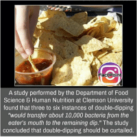"""Follow our page for more Facts 😇 Don't forget to tag your friends 💖: FacEPoint  A study performed by the Department of Food  Science Human Nutrition at Clemson University  found that three to six instances of double-dipping  """"would transfer about 10,000 bacteria from the  eater's mouth to the remaining dip."""" The study  concluded that double-dipping should be curtailed. Follow our page for more Facts 😇 Don't forget to tag your friends 💖"""
