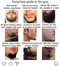 Tbt: Facial hair guide @ the gym  Anti-social, Tries to be funny, Quiet, Mr. know it  cardio, machines Here for friends all, usually in a rack  All about looking sharp, Comes in for curls Doesn't do shit  light weight, high reps & to stare at chicks but sweats a lot  IG: @thegainz  Mostly works chest, Intense long workouts, talks alot, always  Goes to 5 Guys after proper nutrition by the fountain Tbt