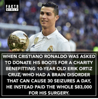 If you're not following @football.newz you might as well delete Instagram 👌: FACIS  BIBL E  WHEN CRISTIANO RONALDO WAS ASKED  TO DONATE HIS BOOTS FOR A CHARITY  BENEFITTING 10-YEAR OLD ERIK ORTIZ  CRUZ, WHO HAD A BRAIN DISORDER  THAT CAN CAUSE 30 SEIZURES A DAY,  HE INSTEAD PAID THE WHOLE $83,000  FOR HIS SURGERY. If you're not following @football.newz you might as well delete Instagram 👌