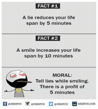 Be Like, Life, and Meme: FACT #1  A lie reduces your life  span by 5 minutes  FACT #2  A smile increases your life  span by 10 minutes  MORAL:  Tell lies while smiling.  There is a profit of  5 minutes  K @DESIFUN 증@DESIFUN  @DESIFUN-DESIFUN.COM Twitter: BLB247 Snapchat : BELIKEBRO.COM belikebro sarcasm meme Follow @be.like.bro