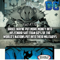 Memes, Gotham, and 🤖: Fact #110  BRUCE WAYNEPUTIMOREMONEY INTO  HIS FENRIRSUITTHAN60%OF THE  WORLDSNATIONSPUTINTO THEIRMILITARYS  WELCOME TO  GOTHAM! Seeing as though the USA alone puts 600 billion into their military yearly, that's a lot! ❓1000 likes❓