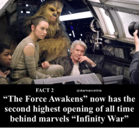 "Memes, Infinity, and Time: FACT 2  @starwars.trivia  ""The Force Awakens"" now has the  second highest opening of all time  behind marvels ""Infinity War"" ▪️Selling a couple HUNDRED actions figures tonight so stay tuned▪️"