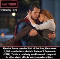 Batman, Memes, and Superhero: Fact 2088  @Batfamily trivia  Charles Roven revealed that at the time, there were  1,500 visual effects shots in Batman V. Superman  (2016). This is a relatively small amount compared  to other visual effects heavy superhero films. Tomorrow I am going to explain why Batman V. Superman is more relevant today than ever and will go down as a cult classic. But to do that I need you all to comment. QOTD: Why do you like or dislike, Batman V. Superman? And please let's be civil in the comments. Batman Superman DCComics WB LoisLane