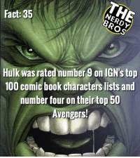 Anaconda, Bad, and Batman: Fact: 35  Hulk was rated number 9 on IGN's top  100 comic book characters lists and  number four on their top 50  Avengers Where would YOU rank Hulk on your top 100 comic book characters list? (List*, it added a typo when I was saving it my bad) - - GeekFaction thenerdybros Trendy Robin wonderwoman flash cyborg superman JusticeLeague Batman thedarkknight nightwing like4like instagood DC marvel comics superhero Fandom marvel detectivecomics warnerbros superheroes theherocentral hero comics avengers starwars justiceleague harrypotter herocentral starwars follow4follow