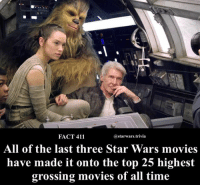 Calvin Johnson, Memes, and Movies: FACT 411  astarwars.trivia  All of the last three Star Wars movies  have made it onto the top 25 highest  grossing movies of all time 🔹 Which is your favorite out of the last three?🔹