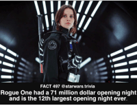 Impressive...most impressive. - ⚫️This is good sets the tone for other anthology films!⚫️ - starwars rogueone cool movie funny record like me follow nerd: FACT 497 starwars trivia  Rogue One had a 71 million dollar opening night  and is the 12th largest opening night ever. Impressive...most impressive. - ⚫️This is good sets the tone for other anthology films!⚫️ - starwars rogueone cool movie funny record like me follow nerd