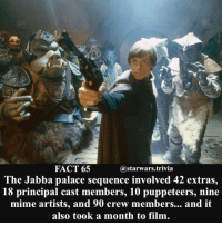 Hoth, Jedi, and Memes: FACT 65  @starwars trivia  The Jabba palace sequence involved 42 extras,  18 principal cast members, 10 puppeteers, nine  mime artists, and 90 crew members... and it  also took a month to film. 🔸How many people do you think it took to film the battle of Hoth?🔸 - starwars stormtrooper firstorderstormtrooper superbowl swtfa jedi sith more movie me cool instagood dc marvel follow like awesome nerd geek nerdness force jedi sith