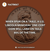 Memes, Lincoln, and Cent: FACT BOLT  WHEN SPUN ON A TABLE, A U.S.  LINCOLN MEMORIAL ONE CENT  COIN WILL LAND ON TAILS  80% OF THE TIME.  FACTS & ENTERTAINMENT 😮 — fact factbolt