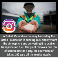 did you know fact point , education amazing dyk unknown facts daily facts💯 didyouknow follow follow4follow f4f factpoint instafact awesome world worldfacts like like4ike tag friends Don't forget to tag your friends 🤘: Fact Point  A British Columbia company backed by the  Gates Foundation is sucking CO2 directly from  the atmosphere and converting it to usable  transportation fuel. The plant removes one ton  of carbon dioxide a day, the equivalent of  taking 100 cars off the road annually. did you know fact point , education amazing dyk unknown facts daily facts💯 didyouknow follow follow4follow f4f factpoint instafact awesome world worldfacts like like4ike tag friends Don't forget to tag your friends 🤘