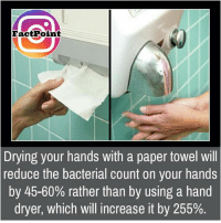 Hand Dryer: Fact Point  Drying your hands with a paper towel will  reduce the bacterial count on your hands  by 45-60% rather than by using a hand  dryer, which will increase it by 255%