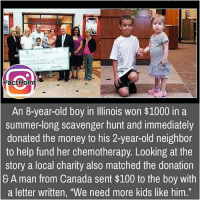 """did you know fact point , education amazing dyk unknown facts daily facts💯 didyouknow follow follow4follow f4f factpoint instafact awesome world worldfacts like like4ike tag friends Don't forget to tag your friends 🤘: FactPoint  An 8-year-old boy in Illinois won $1000 in a  summer-long scavenger hunt and immediately  donated the money to his 2-year-old neighbor  to help fund her chemotherapy. Looking at the  story a local charity also matched the donation  Et A man from Canada sent $100 to the boy with  a letter written, """"We need more kids like him."""" did you know fact point , education amazing dyk unknown facts daily facts💯 didyouknow follow follow4follow f4f factpoint instafact awesome world worldfacts like like4ike tag friends Don't forget to tag your friends 🤘"""