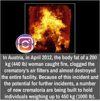 Memes, Austria, and April: FactPoint  In Austria, in April 2012, the body fat of a 200  kg (440 lb) woman caught fire, clogged the  crematory's air filters and almost destroyed  the entire facility. Because of this incident and  the potential for further incidents, a number  of new crematoria are being built to hold  individuals weighing up to 450 kg (1000 lb). did you know fact point , education amazing dyk unknown facts daily facts💯 didyouknow follow follow4follow f4f factpoint instafact awesome world worldfacts like like4ike tag friends Don't forget to tag your friends 🤘