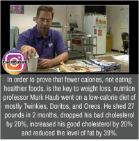 Dieting, Memes, and Cholesterol: FactPoint  In order to prove that fewer calories, not eating  healthier foods, is the key to weight loss, nutrition  professor Mark Haub went on a low-calorie diet of  mostly Twinkies, Doritos, and Oreos. He shed 27  pounds in 2 months, dropped his bad cholesterol  by 20%, increased his good cholesterol by 20%  and reduced the level of fat by 39% did you know fact point , education amazing dyk unknown facts daily facts💯 didyouknow follow follow4follow f4f factpoint instafact awesome world worldfacts like like4ike tag friends Don't forget to tag your friends 🤘